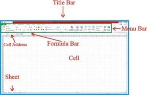 Excel kya hai